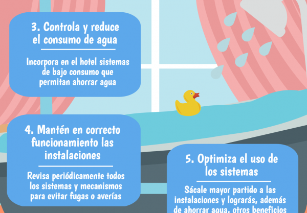 7 consejos para ahorrar agua en hoteles biosphere - Que podemos hacer para ahorrar agua ...